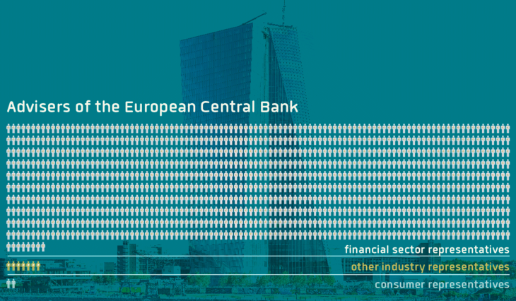 Exposed: The role of Big Finance in ECB decisions